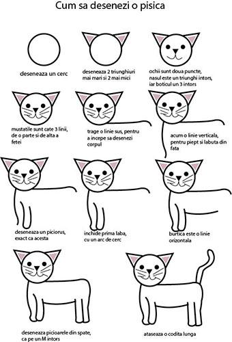 desene cu pisici simple